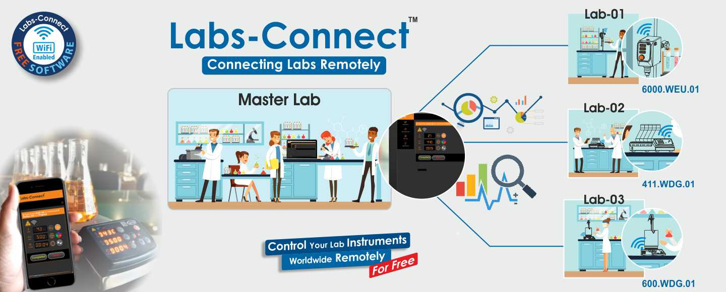 labsconnect